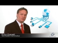 Virtualization For Midsize Businesses