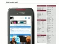 Your Best Source For A Mobile Website Phone Emulator